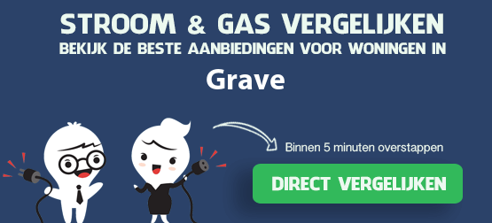 stroom-gas-afsluiten-grave